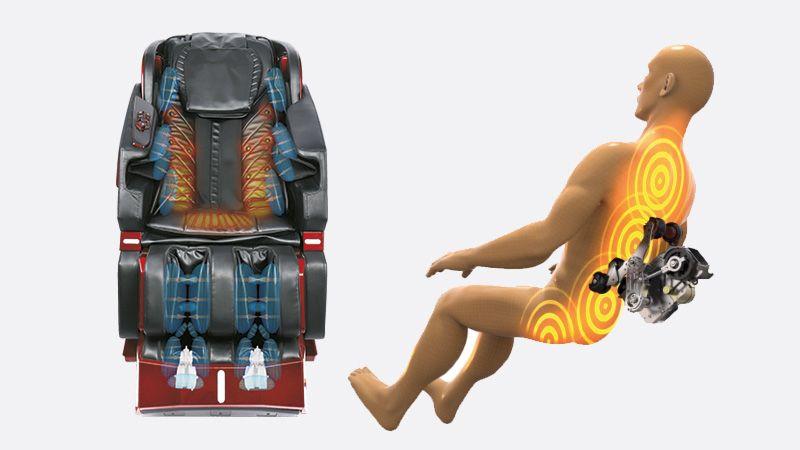Wärmetherapie-Funktion Massagesessel Prestige Modell